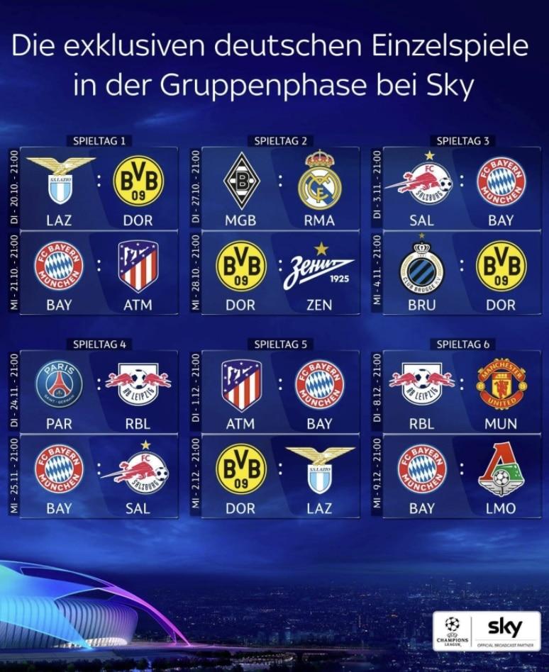 sky-champions-league-live-dazn-aufteilung