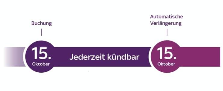 sky-ticket-laufzeit-uebersicht-jahresticket